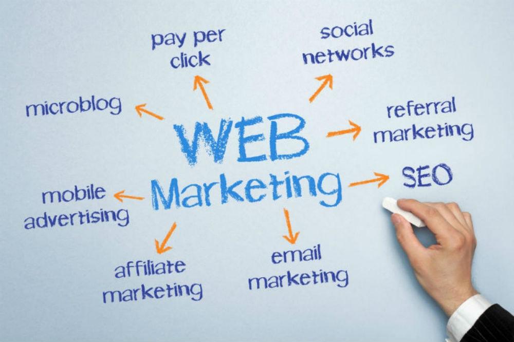 六個方法規劃網路行銷策略