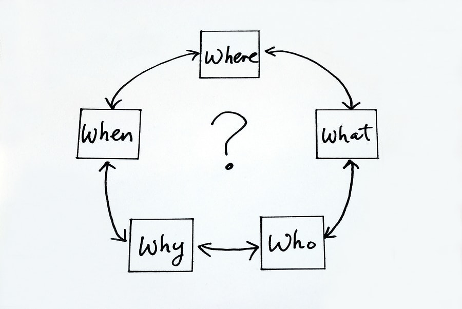 五個W:who、what、when、where、why