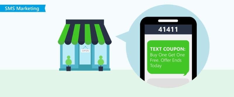 將簡訊行銷納入行銷體系中,能獲得更棒的轉換率