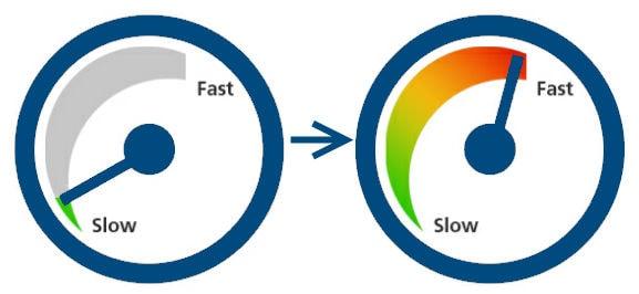 緩慢的頁面加載速度會影響SEO以及網站成效