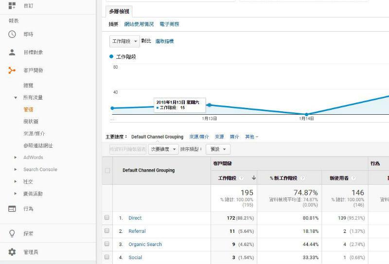 Google Analytics分析教學-流量來源