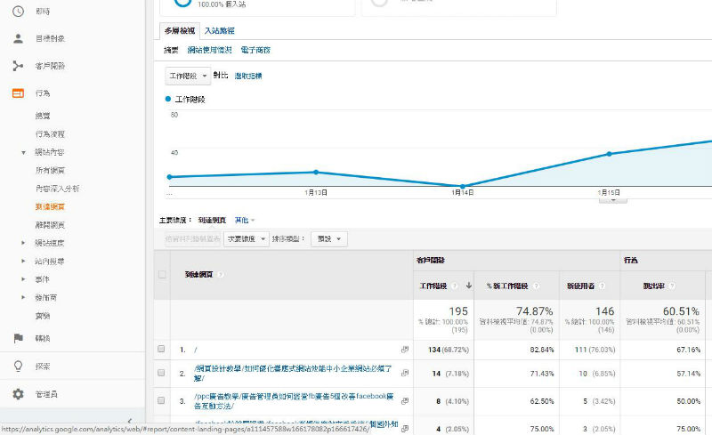 Google Analytics分析教學-Search Console