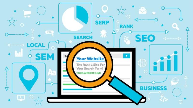 SEO優化幫助網站成為365天銷售機器-google關鍵字優化公司