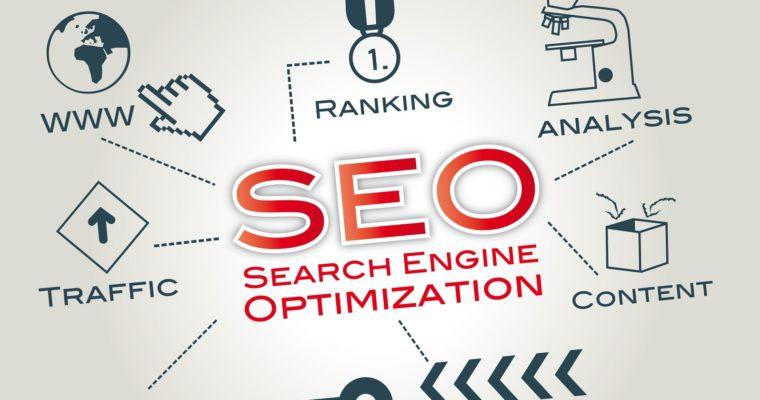 SEO優化幫助網站提高曝光率-SEO優化公司